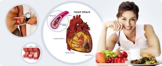 Hazardous cholesterol